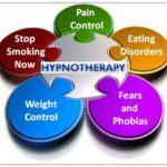Why not heal with Hypnotherapy? Heloisa Helps
